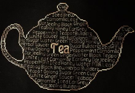 Tea In Words